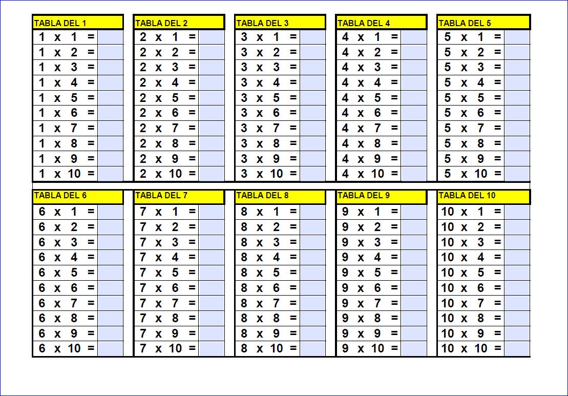 Tablas De Multiplicar Del 1 Al 12