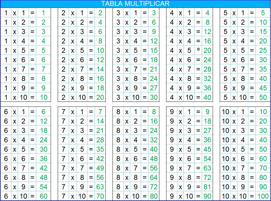 920 x 685 png 81kB, Tabla De Multiplicar | New Calendar Template Site