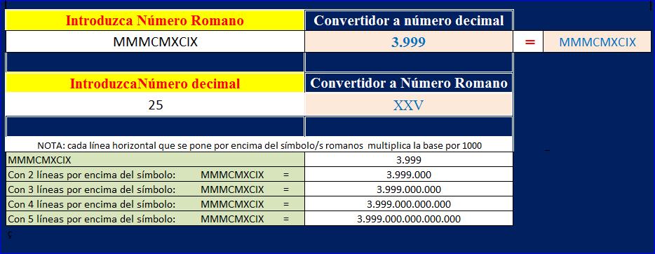 """Convertir números romanos a decimales """"hoja de Excel"""""""