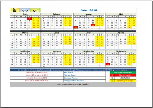 Calendario bolsa 2016