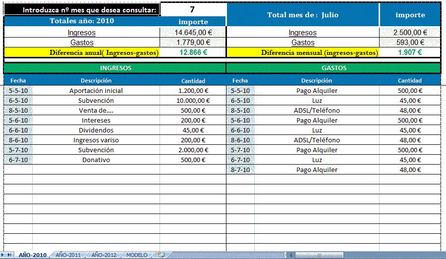Hoja de Excel (Ingresos y Gastos)