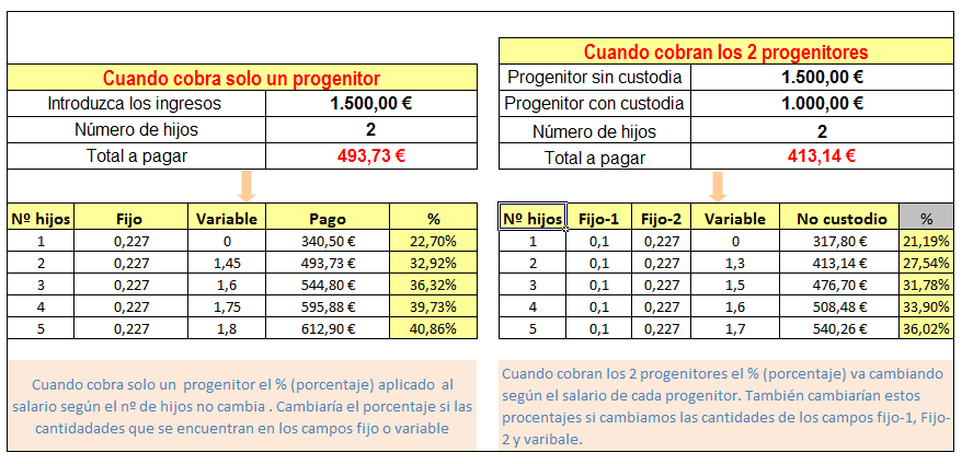 """Plantilla en Excel """"Calcular pensión Alimenticia"""""""