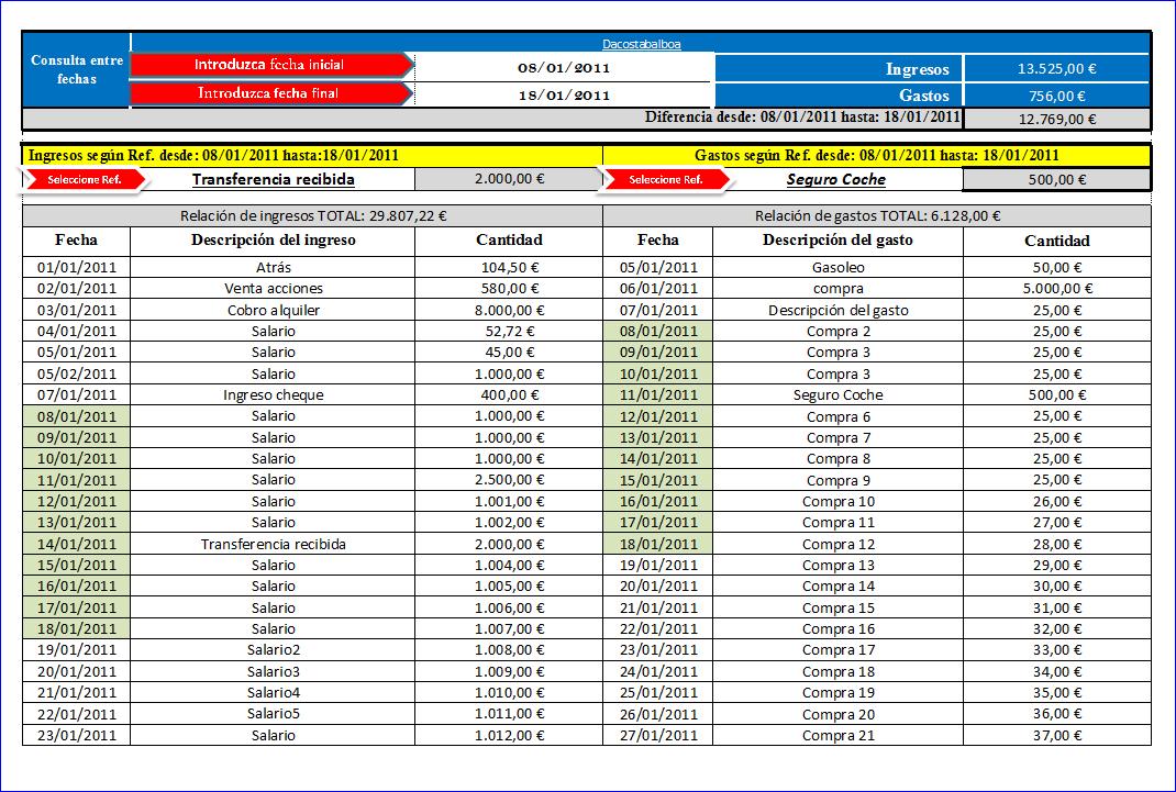 control total ingresos y gastos