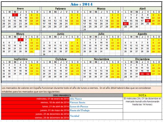 Calendario bolsa 2014